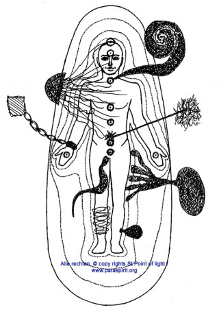 Astrale Parasieten, Archonten e.d - image